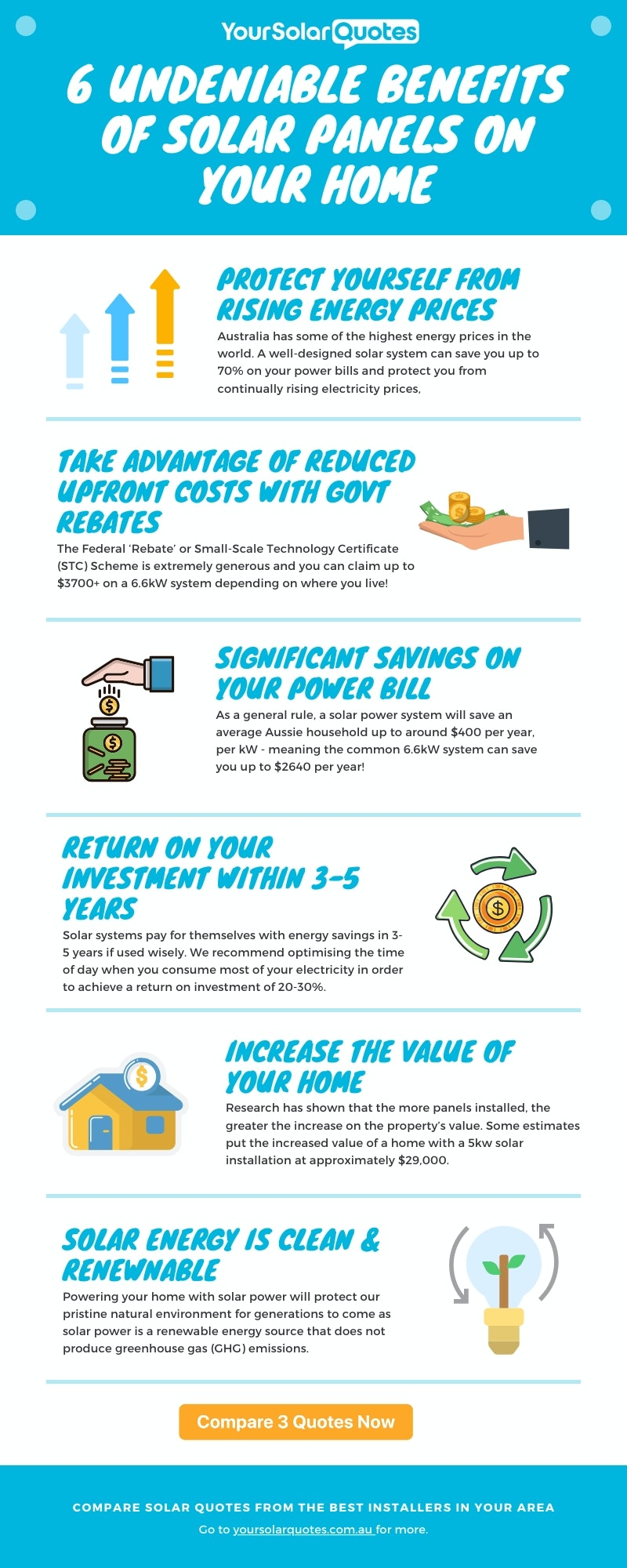 benefits of solar panels infographic reasons are avoiding power increase, savings, rebates, return on investment, increase value of home, good for environment