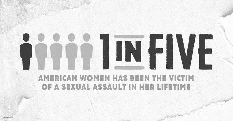 One in five American women has been the victim of a sexual assault in her lifetime.
