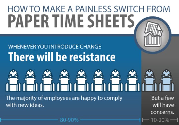 The Painless Shift to Paperless Time Tracking