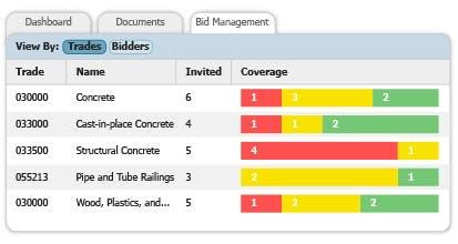 iSqFt Bid Management Software