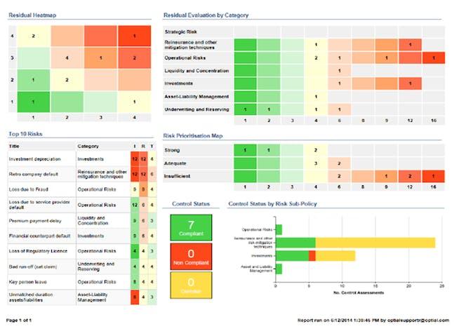 Optial: Enterprise Solutions Review