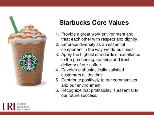 Starbucks Core Values