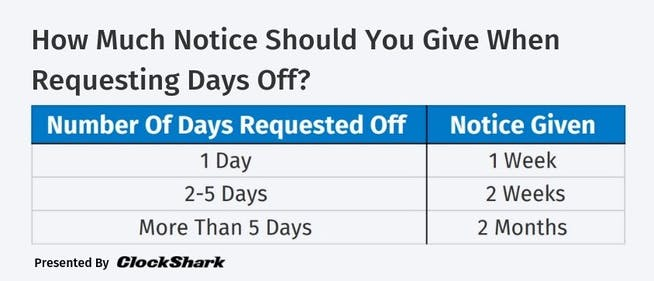 How  much notice should you give when requesting days off