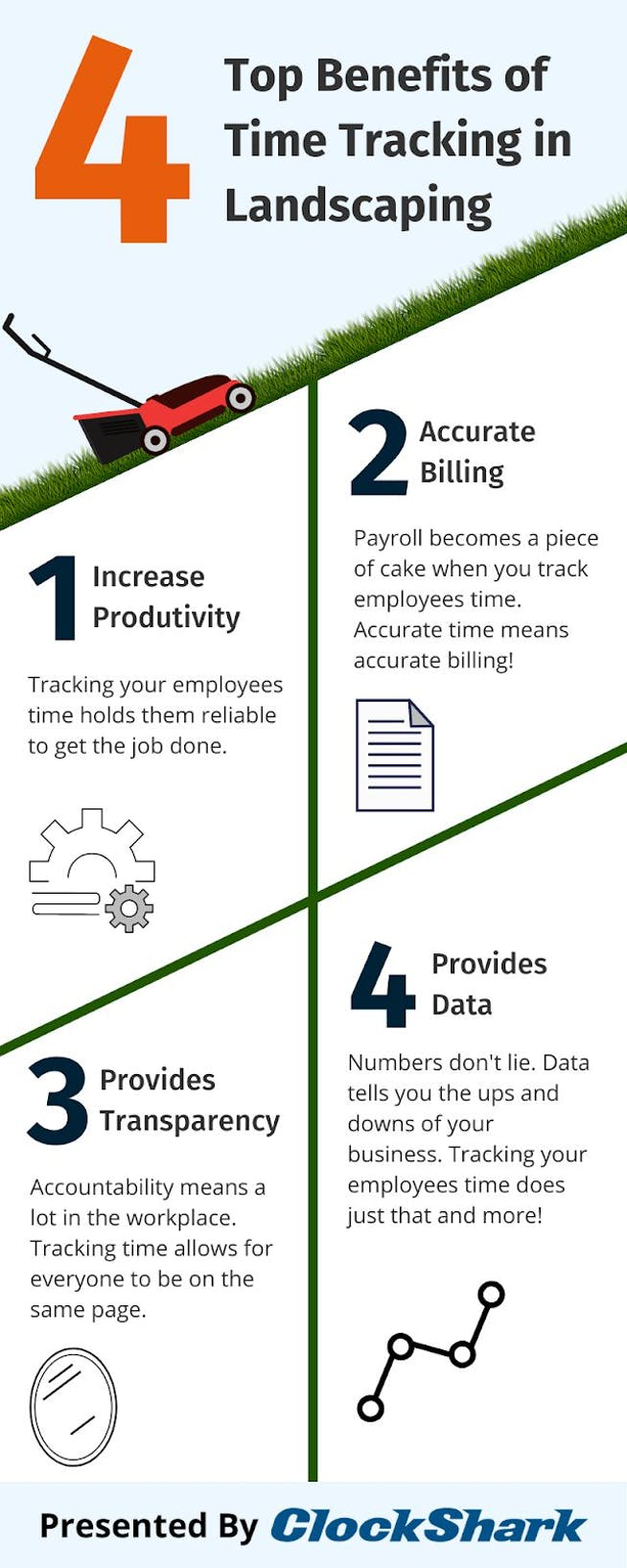 Time Tracking for Landscaping