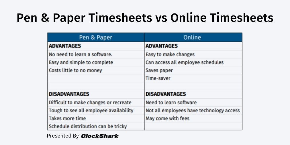 Paper x Online Timesheets
