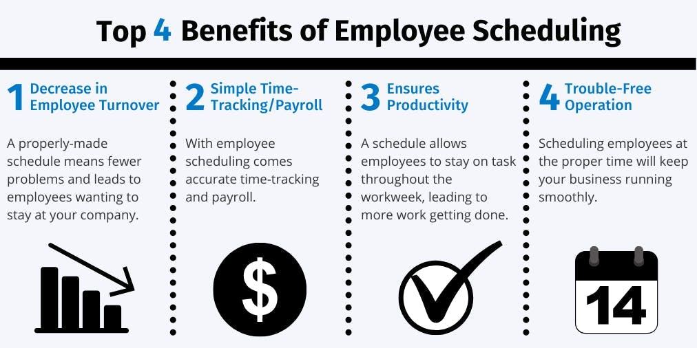 The benefits of employee scheduling