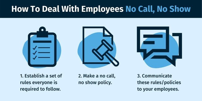 How To Deal With Employees No Call, No Show