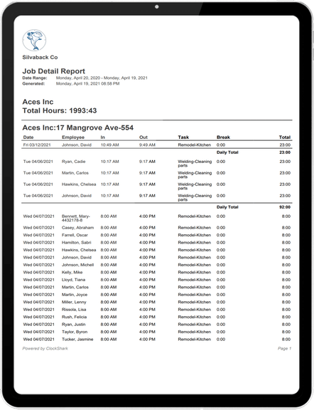 ClockShark Timesheet Reporting - Know exactly who did what and when