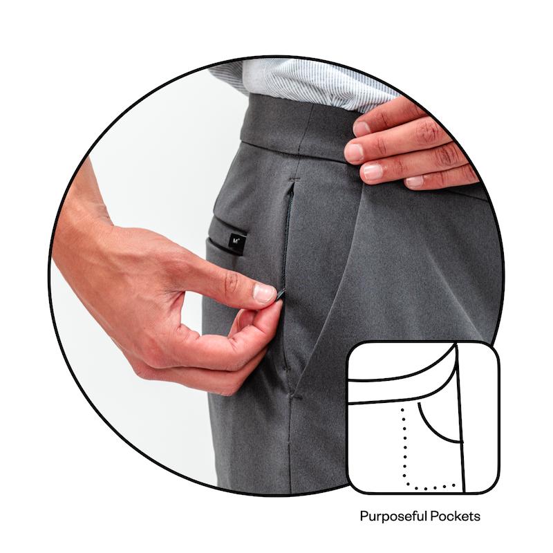 Purposeful Pockets