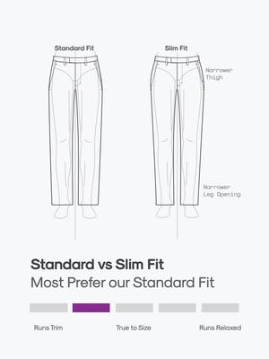 design sketch of men's kinetic pants
