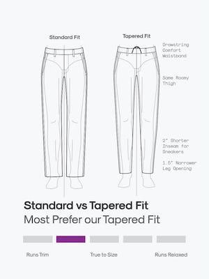 diagram showing standard vs tapered mens pants