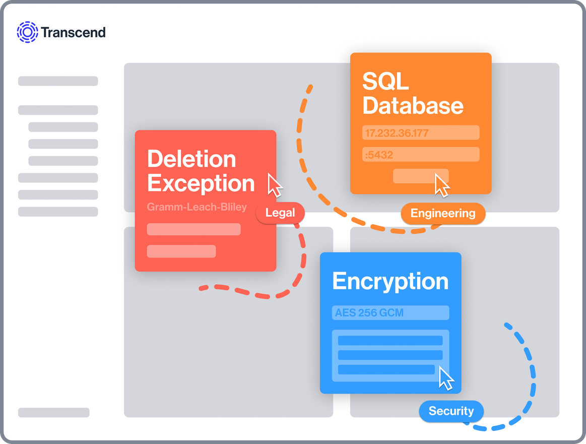 An illustrated image showing cursors on a screen, hovering over the words SQL Database, Deletion Exception, Encryption.