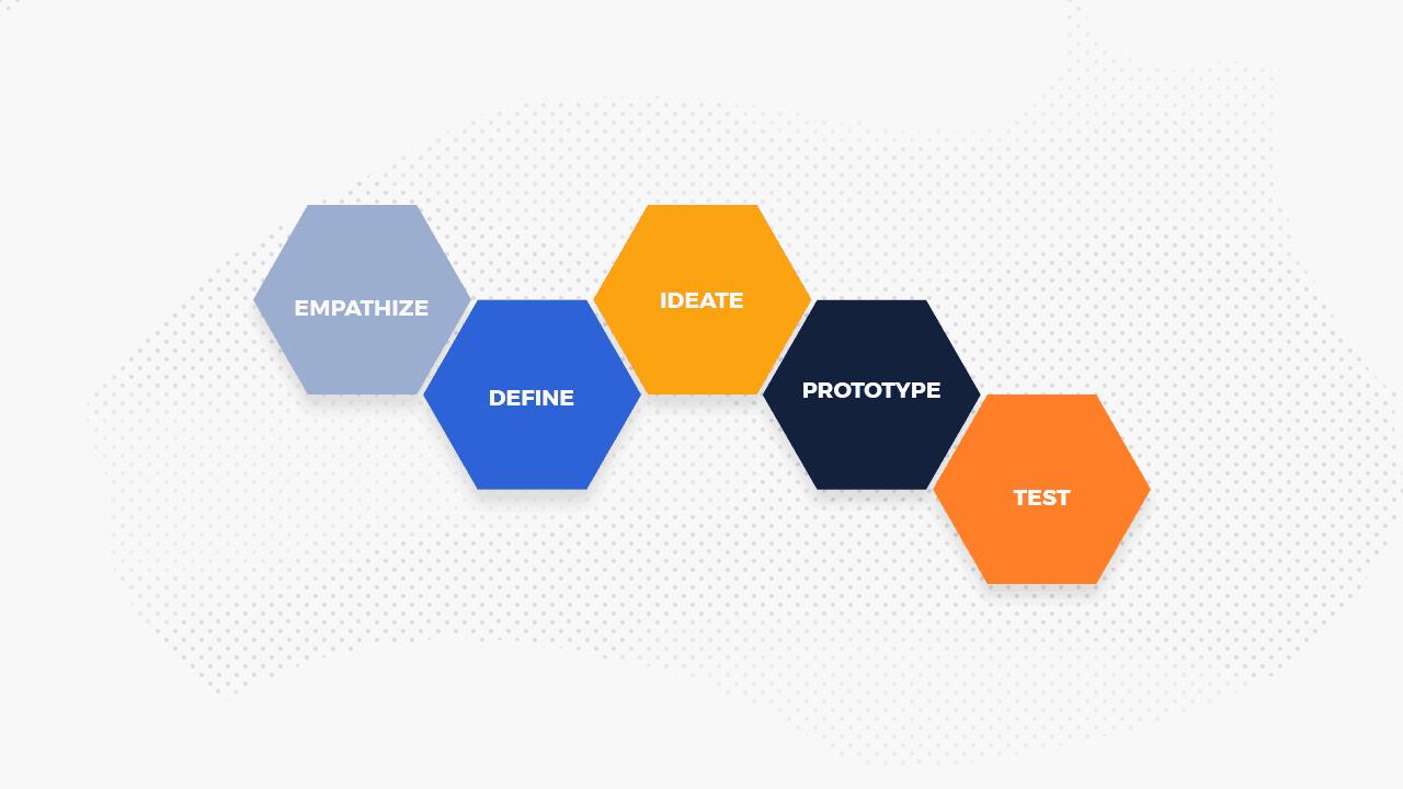 Design Thinking Demystified: Strategy for Business Innovation