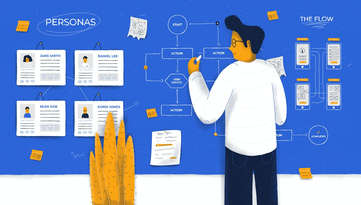 Why Startups Should Invest in a UX Researcher