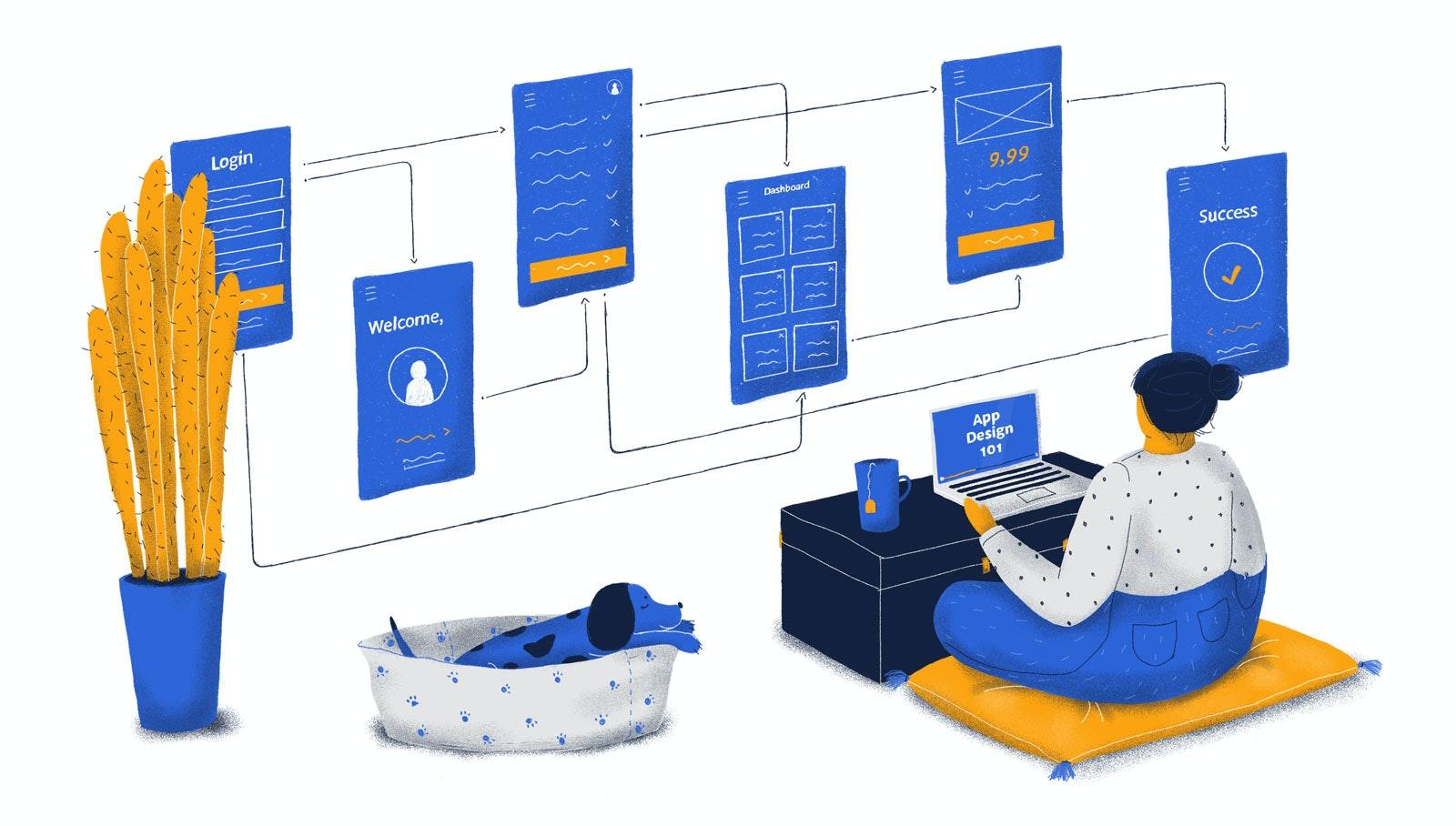 A Guide to App Design Process (for Non-designers!)
