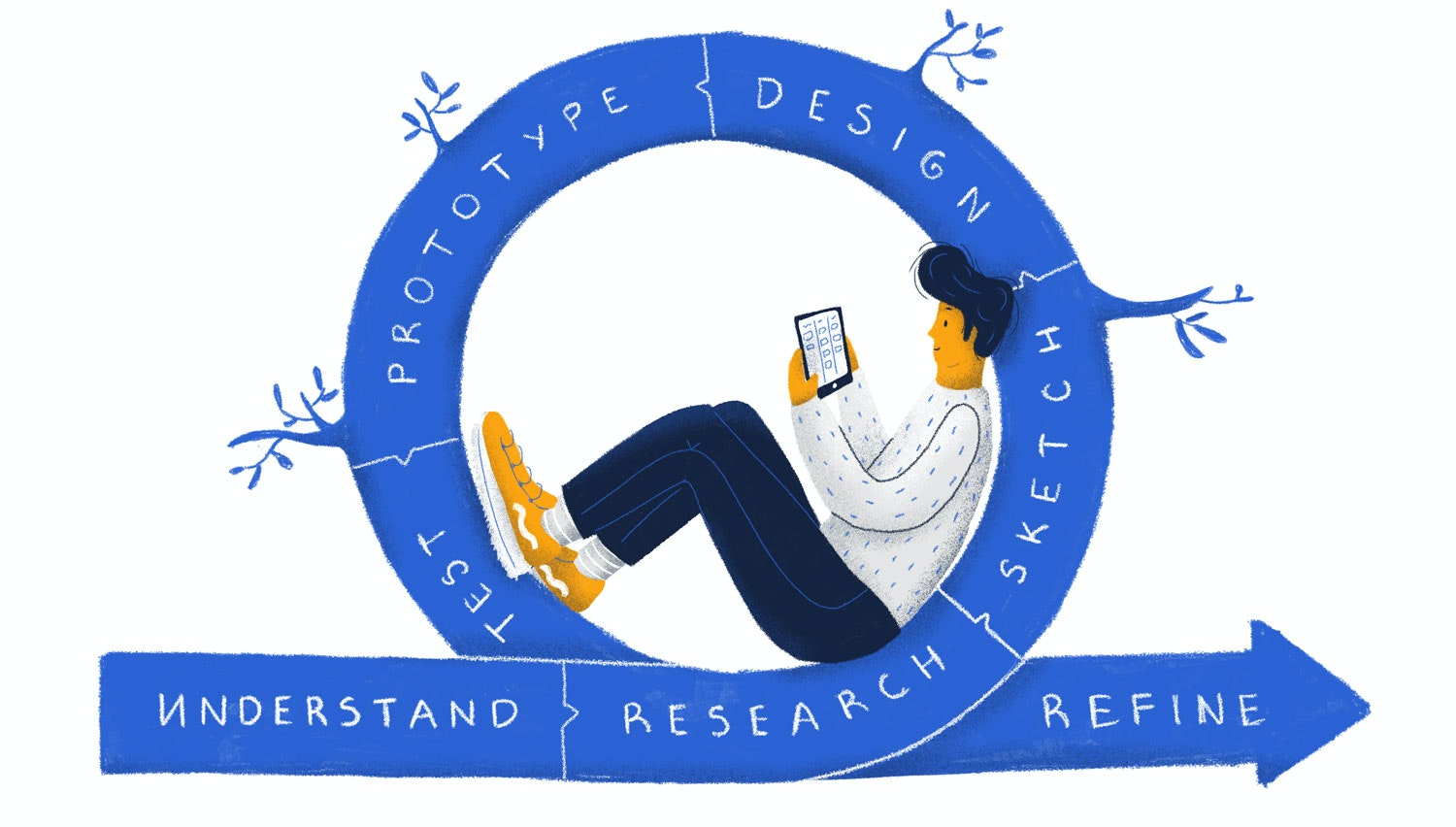 What is Agile Design and how to apply it?