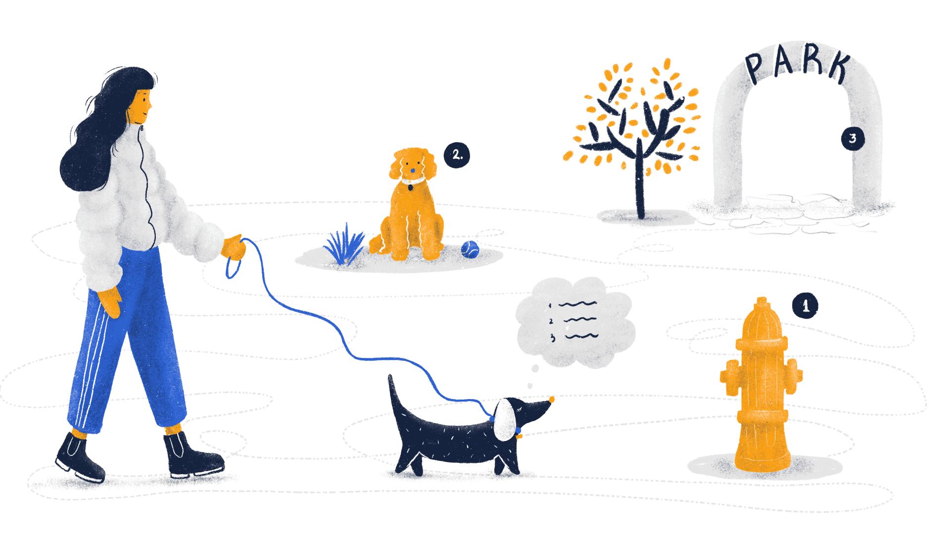 Customer Journey Maps [Free Templates]