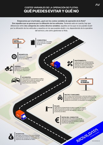 1587381813 infografia movildata costes eludibles