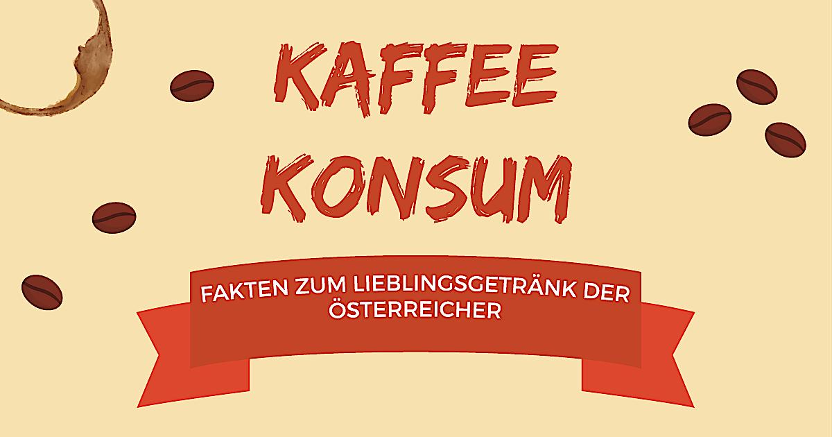 Kaffeekonsum in Österreich