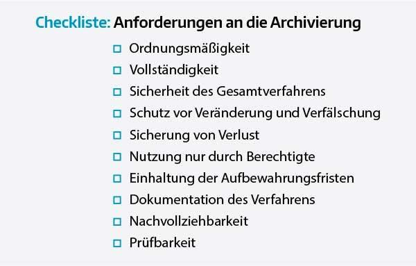 Checkliste für Archivierung