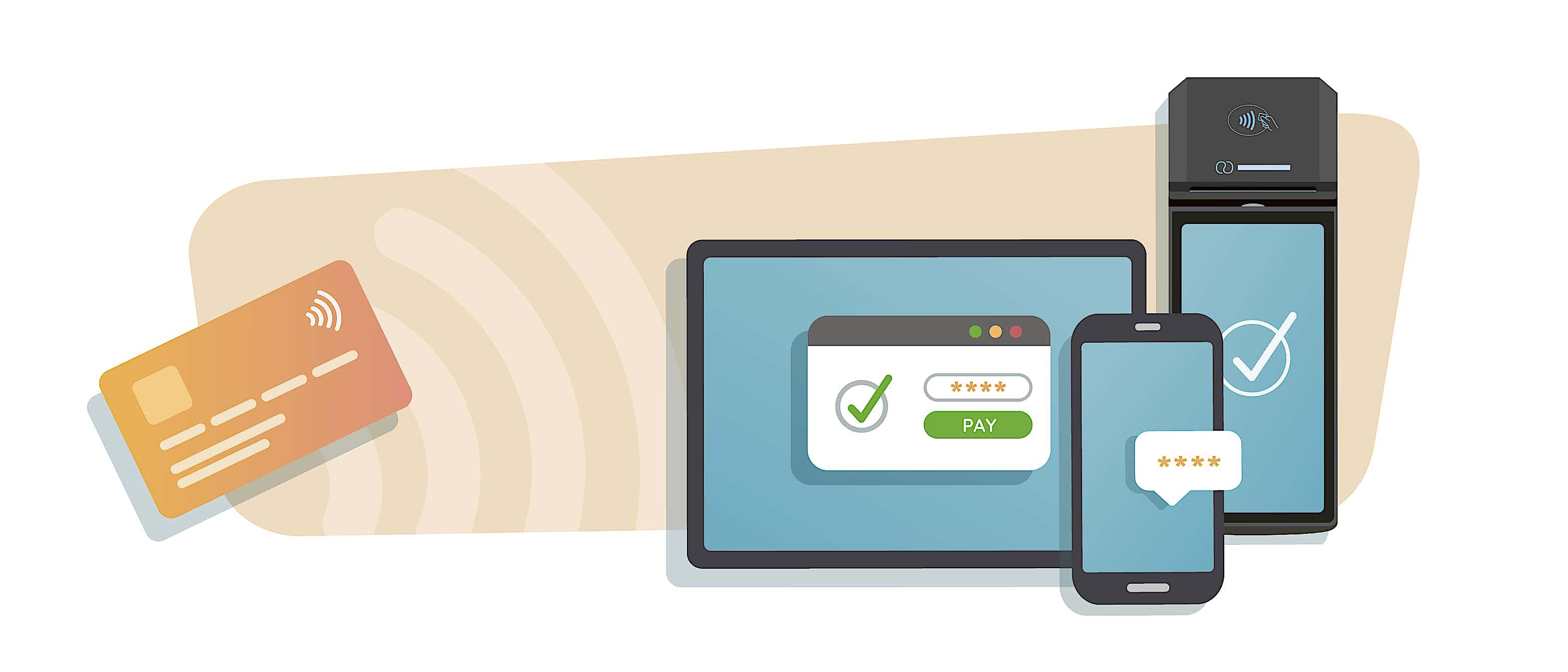 Kartenlesegerät kontaktlose Zahlung mit readyP2
