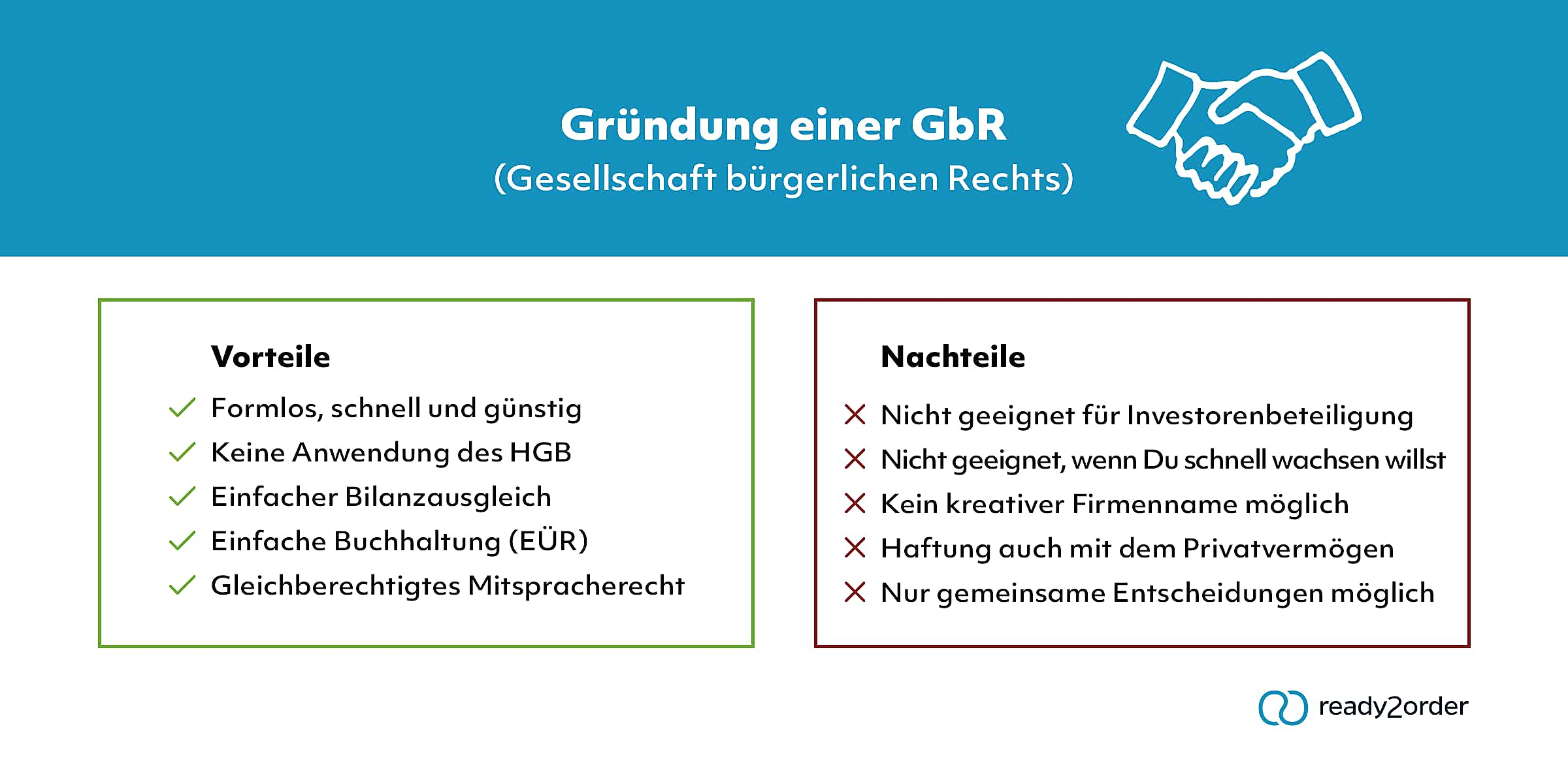GbR (Infografik)