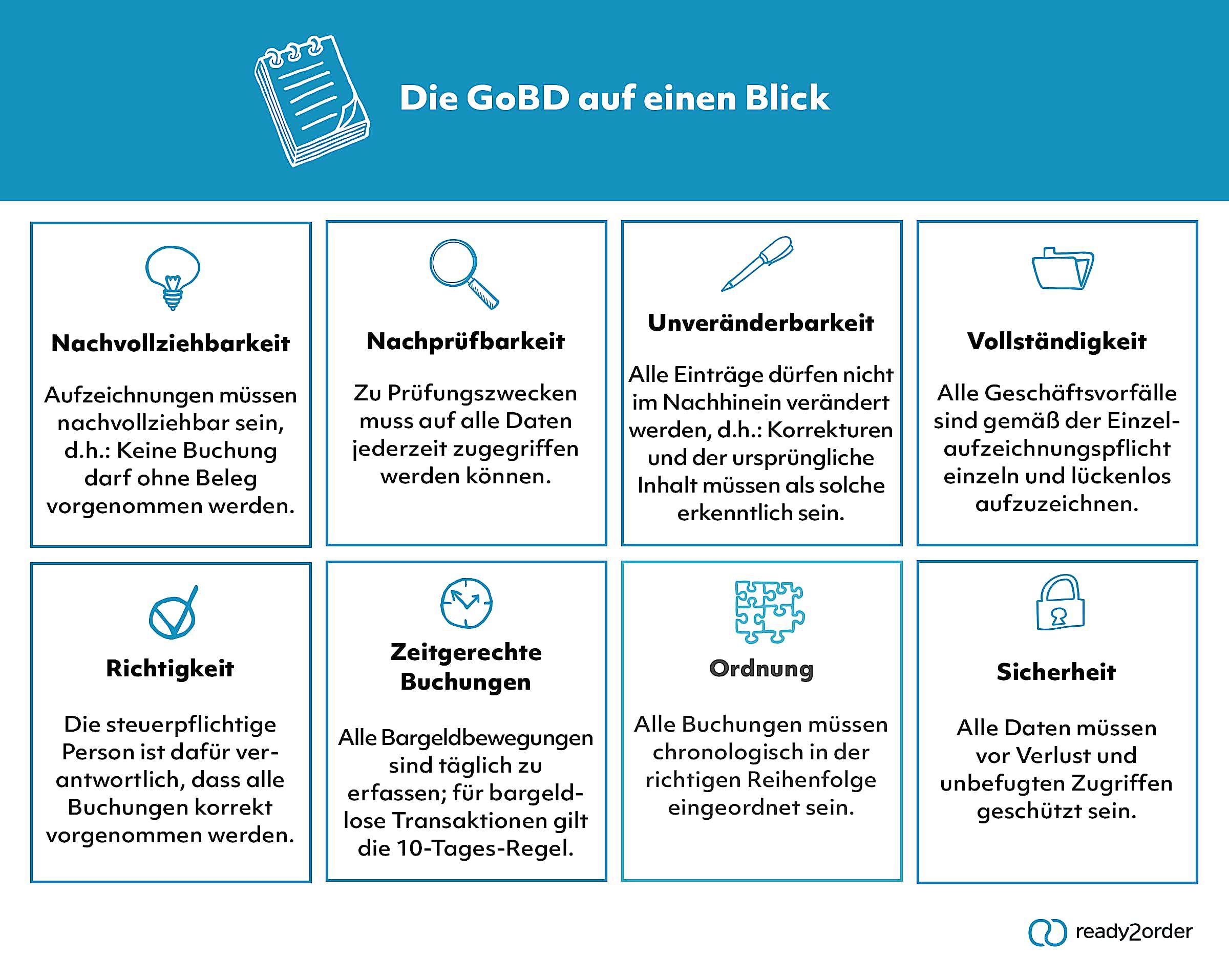 Hier findest Du die wichtigsten Eigenschaften der GoBD.