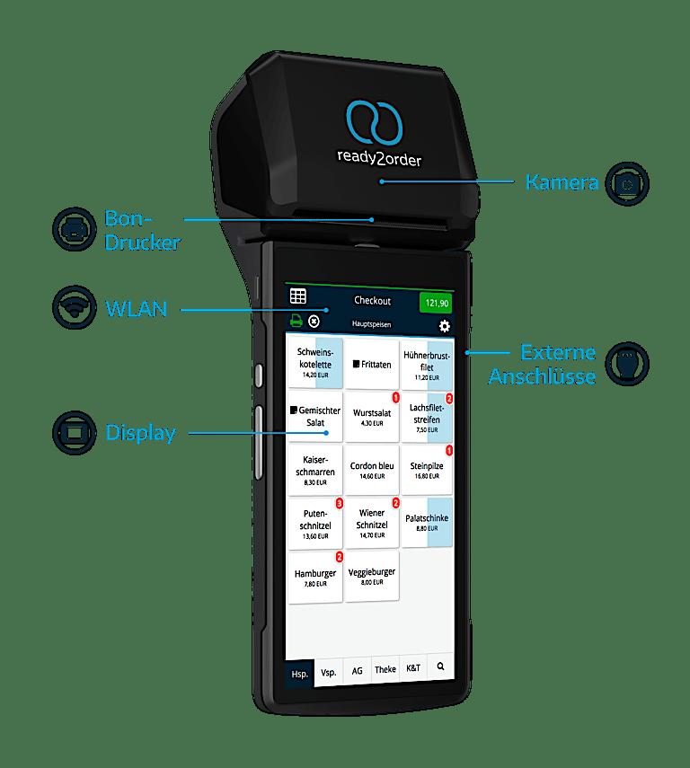 Mobile Kasse readyGo Funktionen