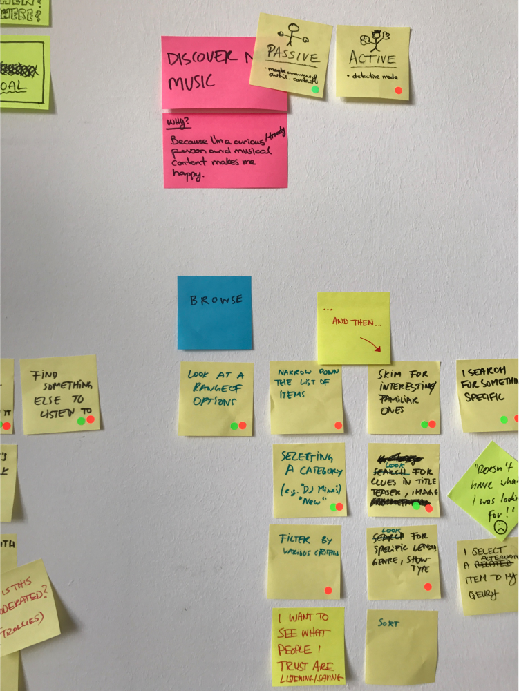 Colourful post-its posted on the wall during sprint planning