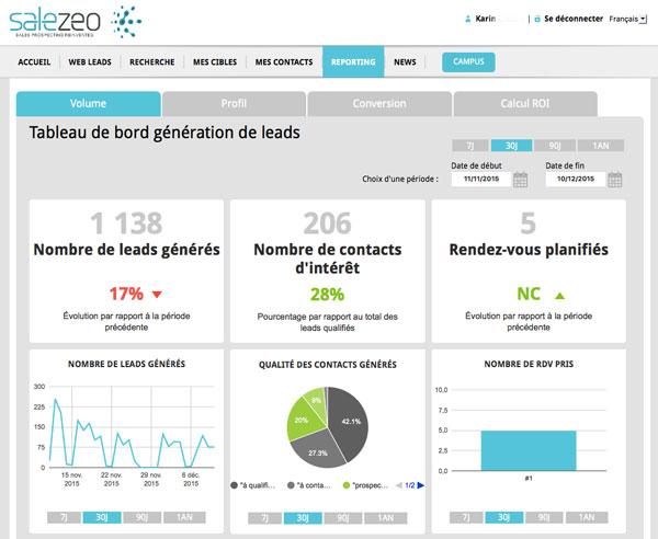Salezeo - Tableau de suivi des leads générés