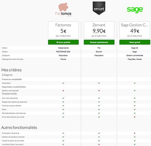 Comparatif logiciels de facturation et gestion commerciale
