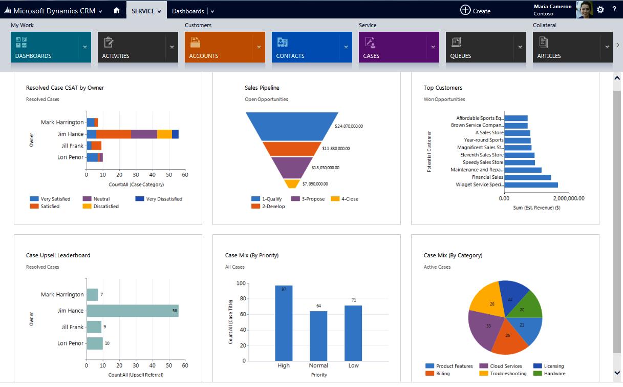 Microsoft Dynamics Customer comparatif CRM