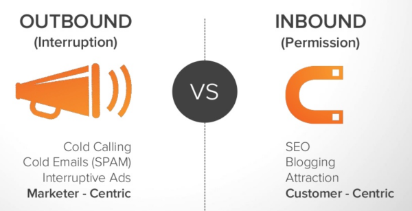Les différences entre l'outbound marketing et l'inbound marketing