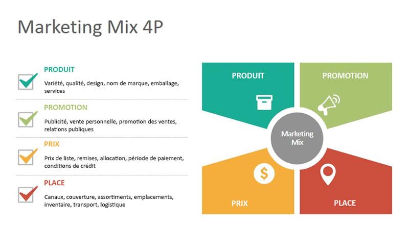 business-plan_4p_marketing-mix