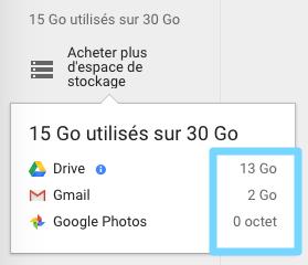 Google Drive : Espace disponible de 30Go pour la messagerie et les documents