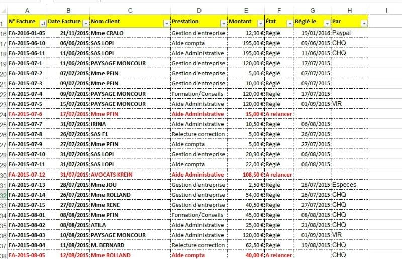 facture récurrente : tableau de bord de suivi factures excel