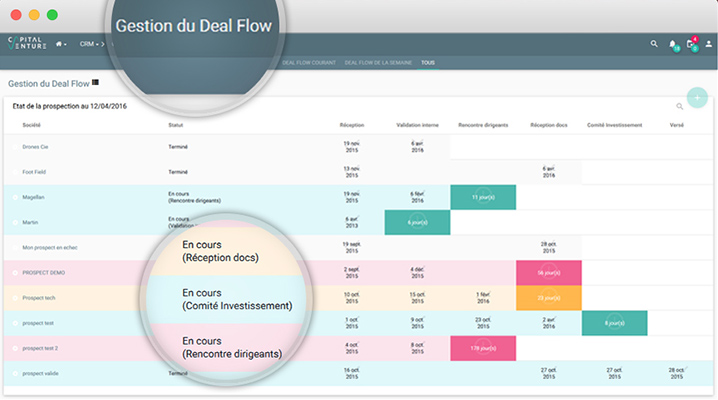 Klee Capital Venture : suivi du deal flow