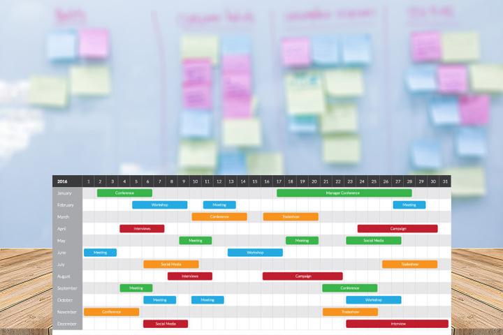 Méthodologie de gestion de projet