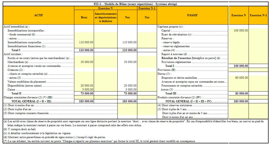 Bilan Comptable Definition Exemple Guide Complet Et Modele A Telecharger Appvizer