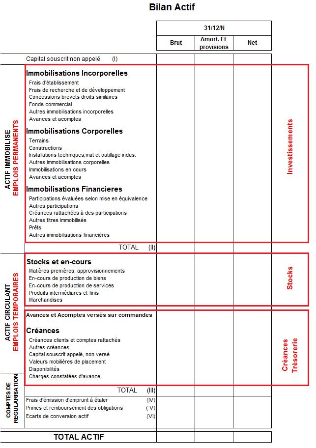 bilan comptable : exemple d'actif de bilan comptable