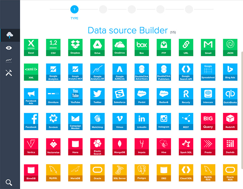 Plus de 60 connecteurs disponibles dans Bime by Zendesk