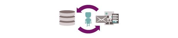 CRM et automatisation de la relation client