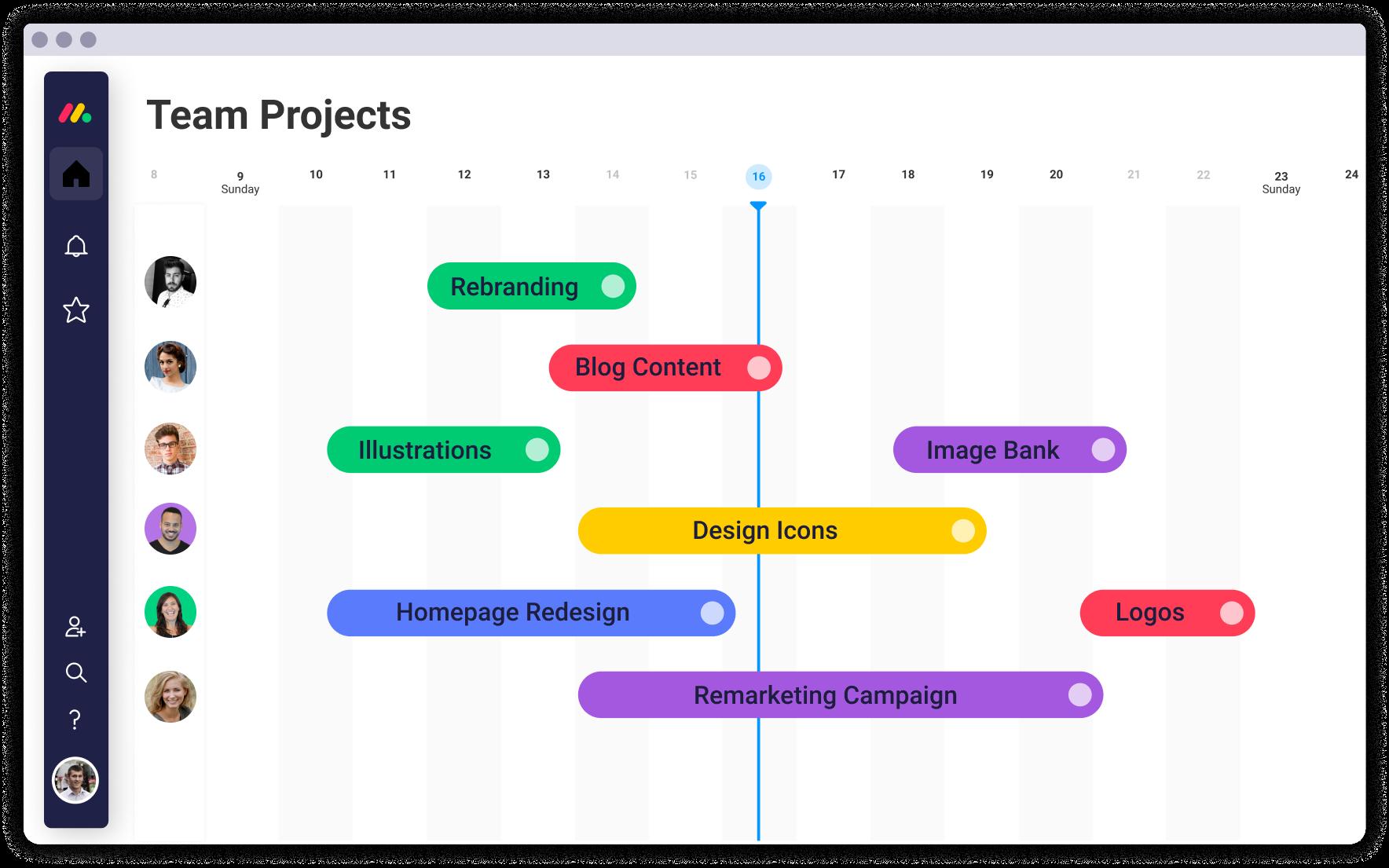 Suivi de projet : Monday.com et Gantt
