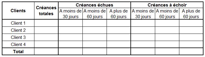 Exemple balance comptable agée clients