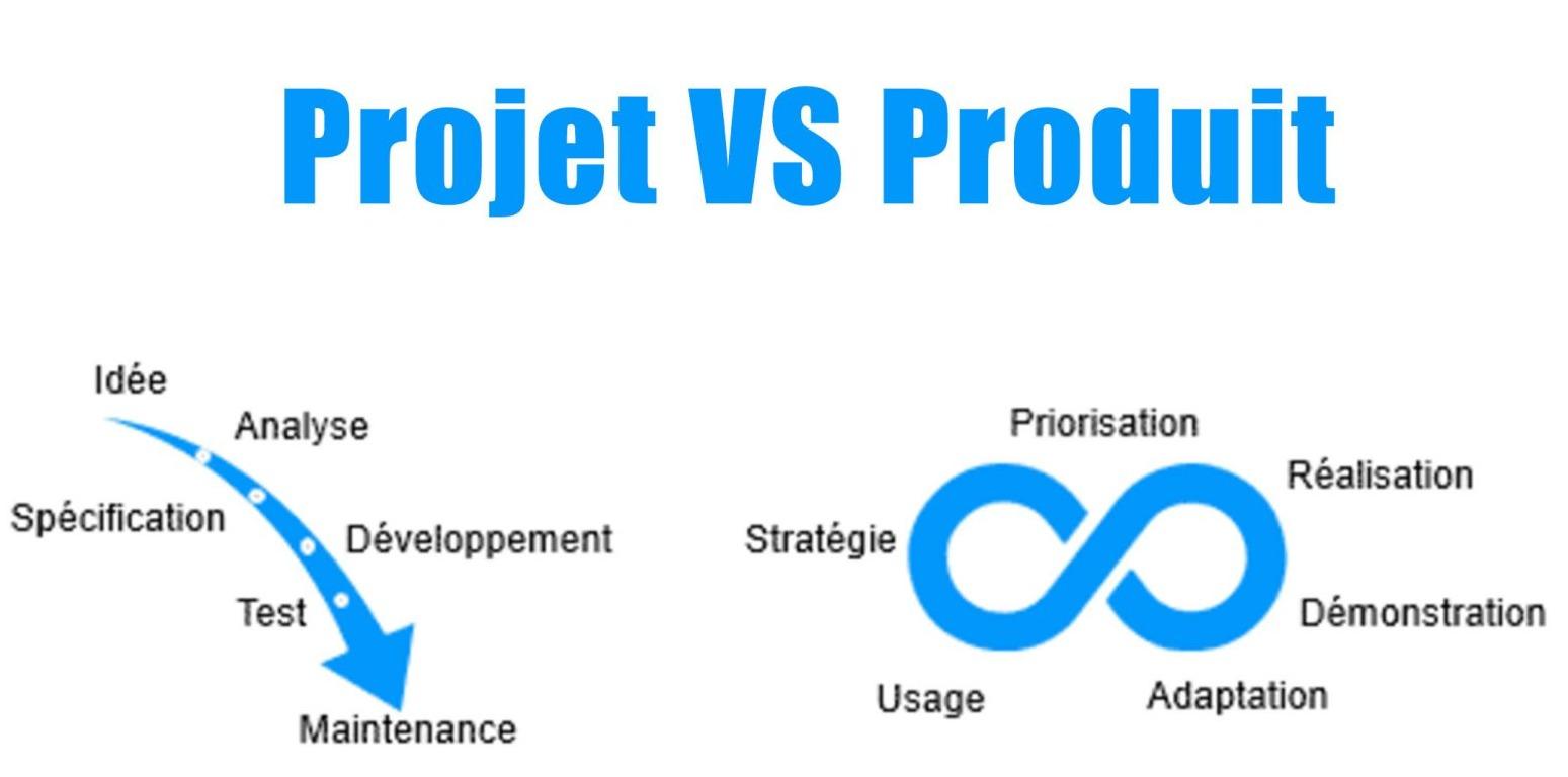 mode-projet-vs-mode-produit