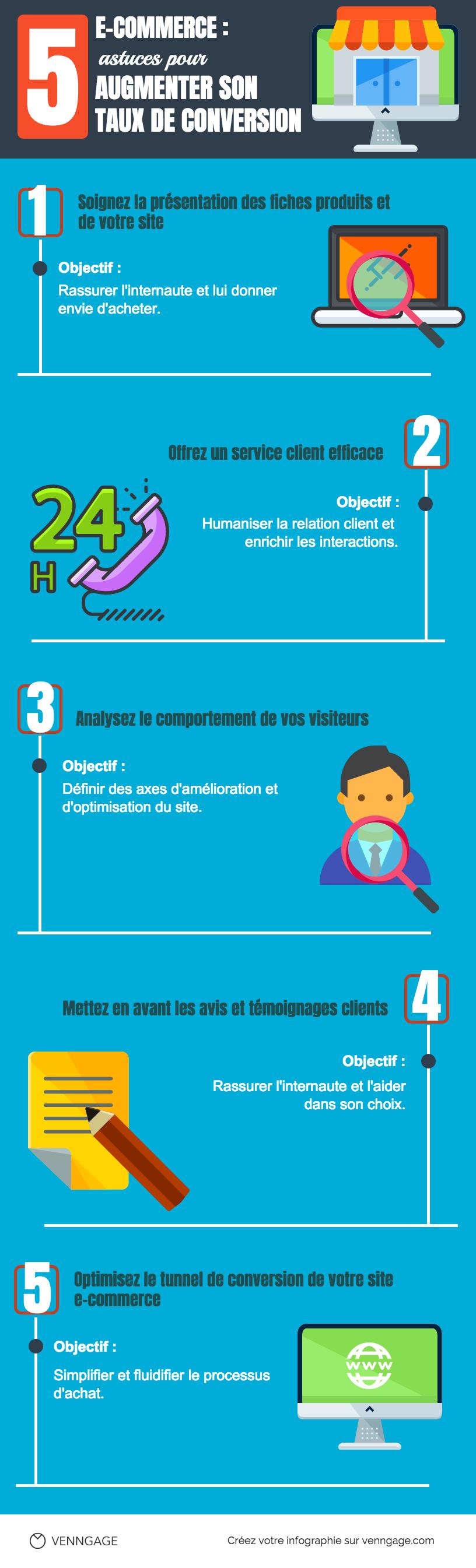 infographie : 5 astuces pour augmenter son taux de conversion