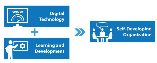 Transformation numérique et Self-Developing Organization