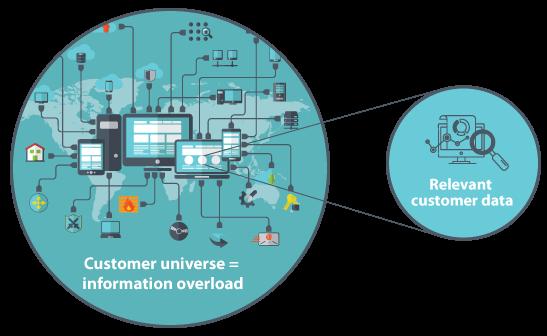 Extraire les données pertinentes de l'univers du client