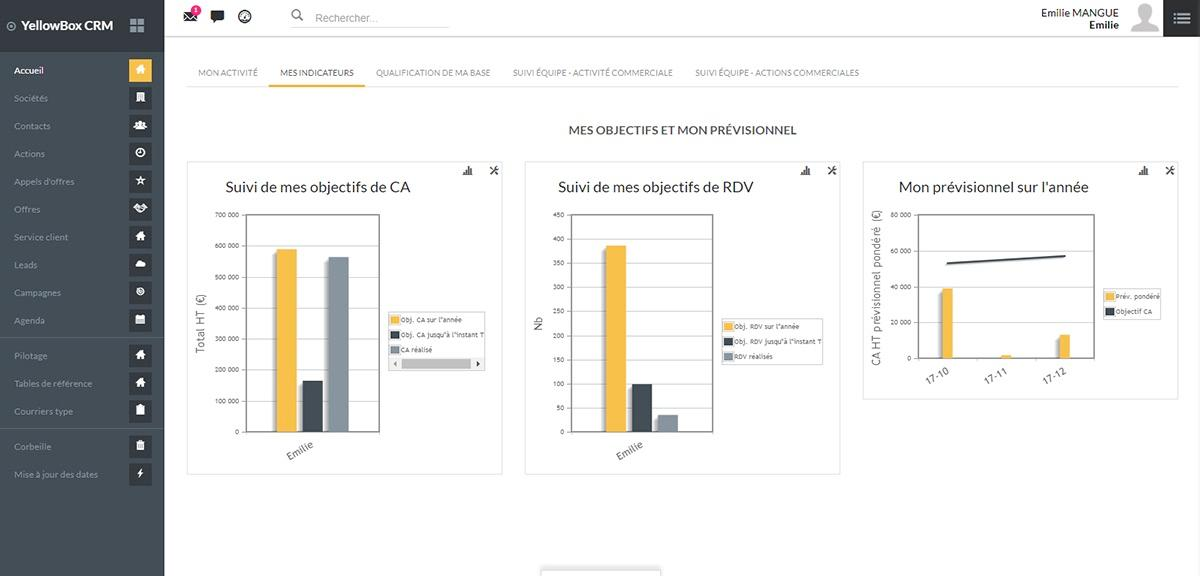 crm-commercial_yellowbox-CRM