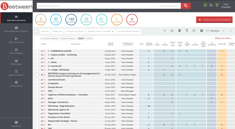 beetween-meilleurs-logiciels-recrutement
